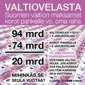 VALTIOVELKA_VUOTAA_PANKEILLE